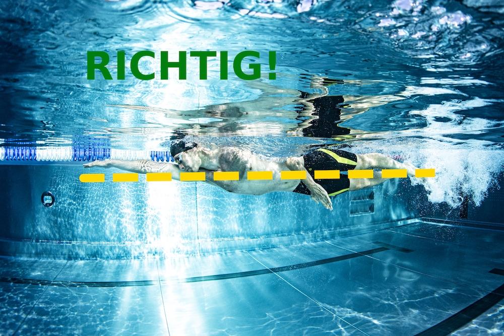 Wasserlage beim Schwimmen